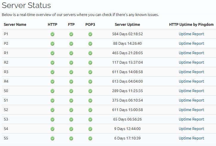 mddhosting server status